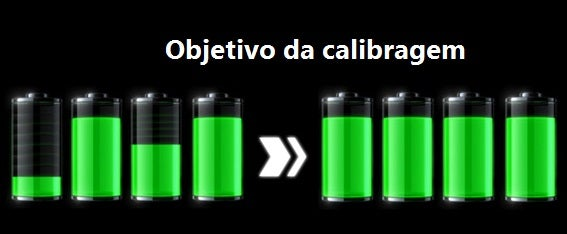 objetivo-da-calibragem-da-bateria-do-notebook